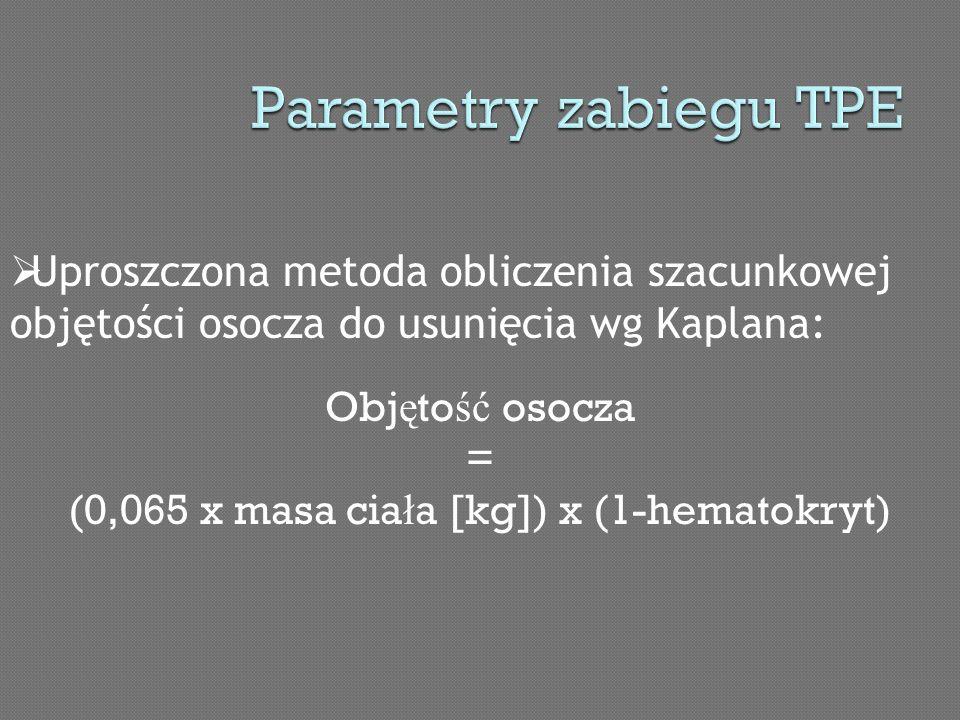 Obj ę to ść osocza = (0,065 x masa cia ł a [kg]) x (1-hematokryt) Uproszczona metoda obliczenia szacunkowej objętości osocza do usunięcia wg Kaplana: