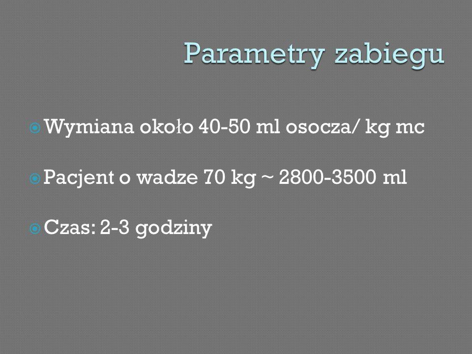 Wymiana oko ł o 40-50 ml osocza/ kg mc Pacjent o wadze 70 kg ~ 2800-3500 ml Czas: 2-3 godziny