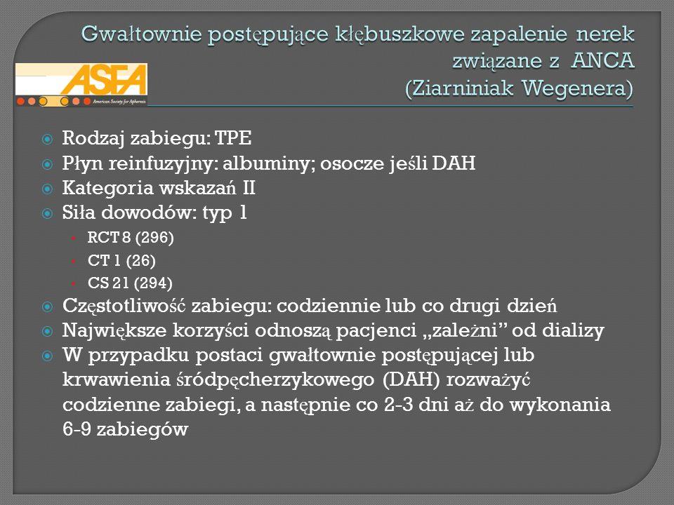 Rodzaj zabiegu: TPE P ł yn reinfuzyjny: albuminy; osocze je ś li DAH Kategoria wskaza ń II Si ł a dowodów: typ 1 RCT 8 (296) CT 1 (26) CS 21 (294) Cz