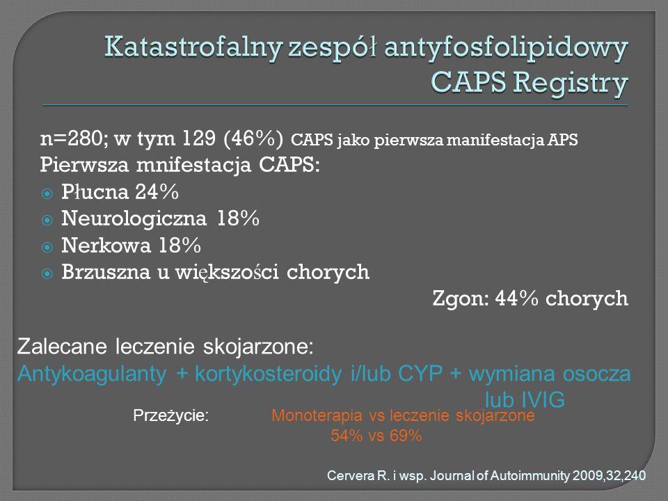 n=280; w tym 129 (46%) CAPS jako pierwsza manifestacja APS Pierwsza mnifestacja CAPS: P ł ucna 24% Neurologiczna 18% Nerkowa 18% Brzuszna u wi ę kszo