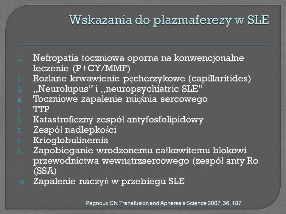 1. Nefropatia toczniowa oporna na konwencjonalne leczenie (P+CY/MMF) 2. Rozlane krwawienie p ę cherzykowe (capillaritides) 3. Neurolupus i neuropsychi