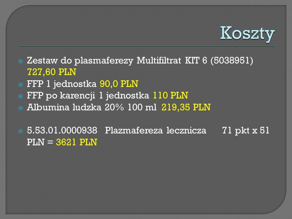Zestaw do plasmaferezy Multifiltrat KIT 6 (5038951) 727,60 PLN FFP 1 jednostka 90,0 PLN FFP po karencji 1 jednostka 110 PLN Albumina ludzka 20% 100 ml