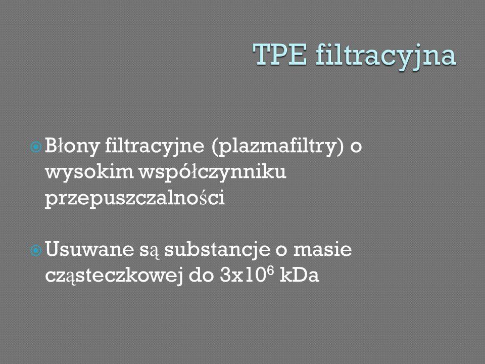 B ł ony filtracyjne (plazmafiltry) o wysokim wspó ł czynniku przepuszczalno ś ci Usuwane s ą substancje o masie cz ą steczkowej do 3x10 6 kDa