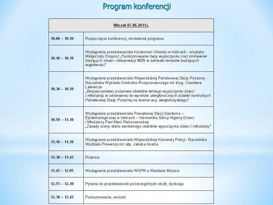 Wypoczynek dzieci i młodzieży – czerwiec 2011 Przed wypełnieniem formularza należy przygotować wymagane załączniki w wersji elektronicznej tj.