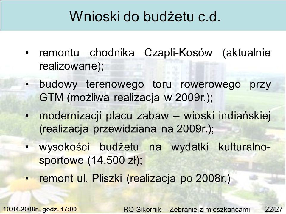 10.04.2008r., godz. 17:00 RO Sikornik – Zebranie z mieszkańcami 22/27 Wnioski do budżetu c.d.
