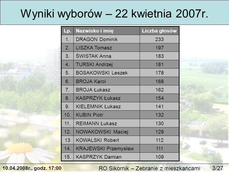 10.04.2008r., godz.17:00 RO Sikornik – Zebranie z mieszkańcami 4/27 16 maja 2007r.