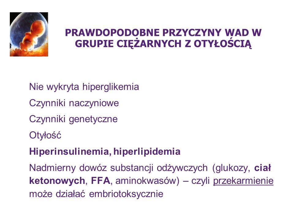 PRAWDOPODOBNE PRZYCZYNY WAD W GRUPIE CIĘŻARNYCH Z OTYŁOŚCIĄ o Nie wykryta hiperglikemia Czynniki naczyniowe Czynniki genetyczne Otyłość Hiperinsulinem