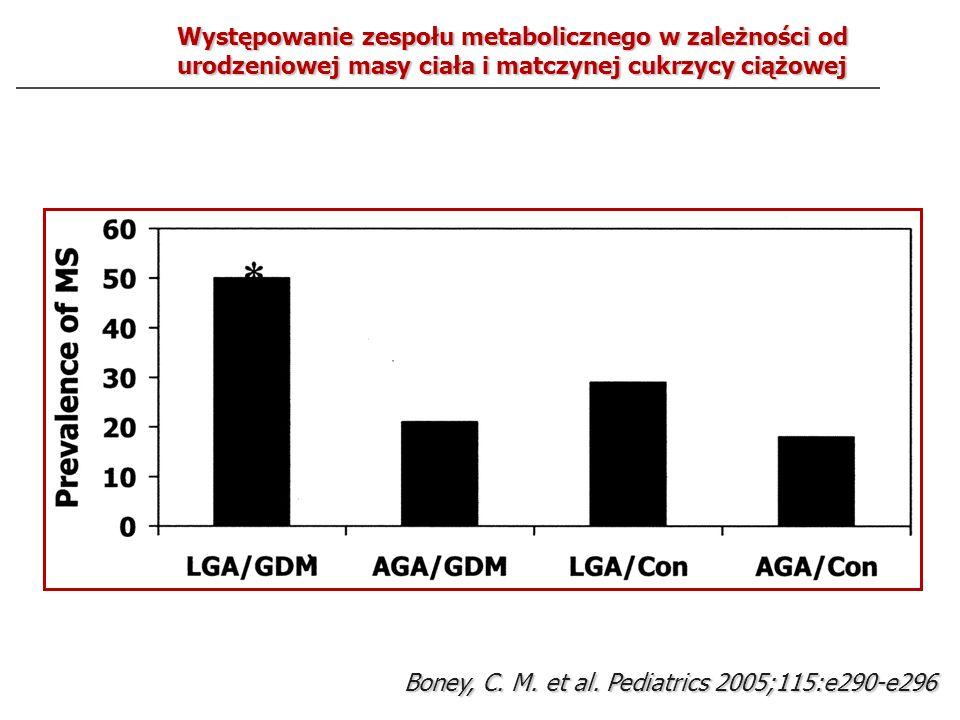 Boney, C. M. et al. Pediatrics 2005;115:e290-e296 Występowanie zespołu metabolicznego w zależności od urodzeniowej masy ciała i matczynej cukrzycy cią