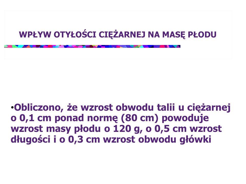 WPŁYW OTYŁOŚCI CIĘŻARNEJ NA MASĘ PŁODU Obliczono, że wzrost obwodu talii u ciężarnej o 0,1 cm ponad normę (80 cm) powoduje wzrost masy płodu o 120 g,