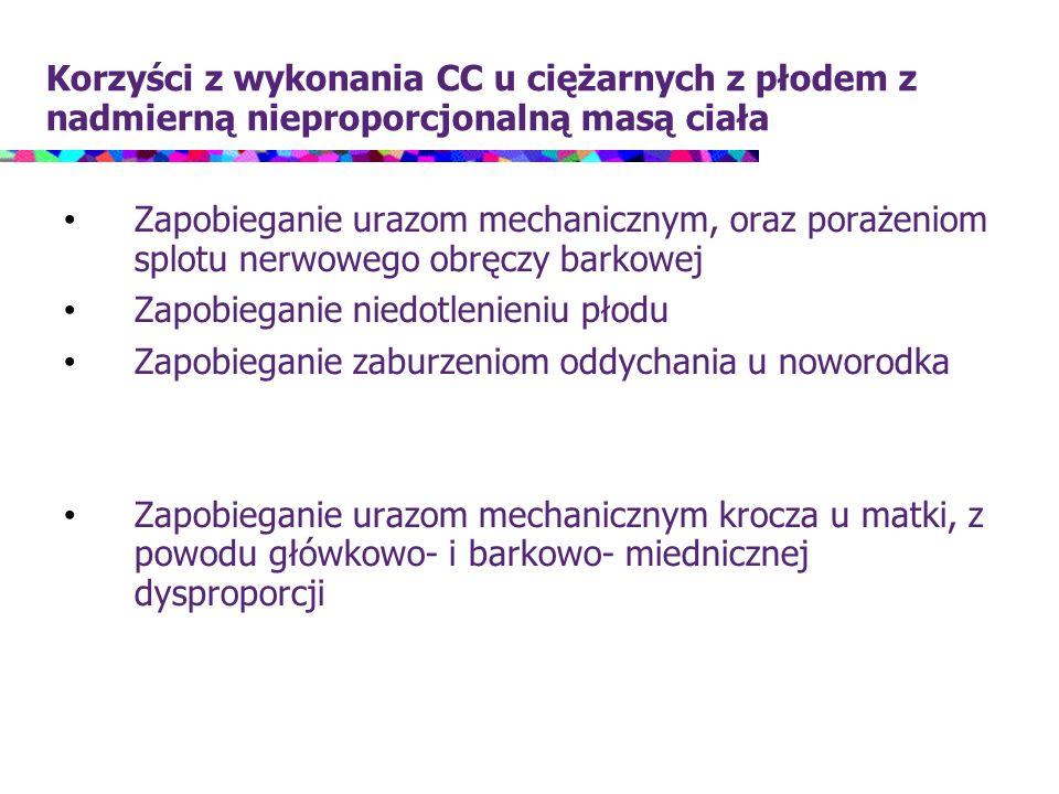 Korzyści z wykonania CC u ciężarnych z płodem z nadmierną nieproporcjonalną masą ciała Zapobieganie urazom mechanicznym, oraz porażeniom splotu nerwow