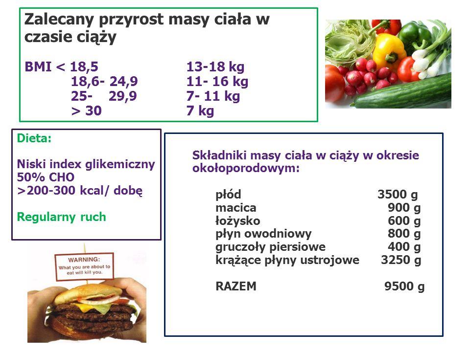 Zalecany przyrost masy ciała w czasie ciąży BMI < 18,513-18 kg 18,6- 24,911- 16 kg 25- 29,97- 11 kg > 307 kg Składniki masy ciała w ciąży w okresie ok