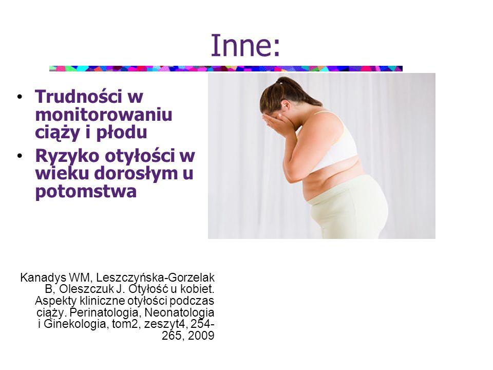 Inne: Trudności w monitorowaniu ciąży i płodu Ryzyko otyłości w wieku dorosłym u potomstwa Kanadys WM, Leszczyńska-Gorzelak B, Oleszczuk J. Otyłość u