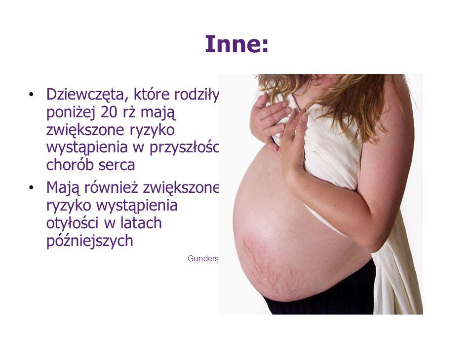 Inne: Dziewczęta, które rodziły poniżej 20 rż mają zwiększone ryzyko wystąpienia w przyszłości chorób serca Mają również zwiększone ryzyko wystąpienia
