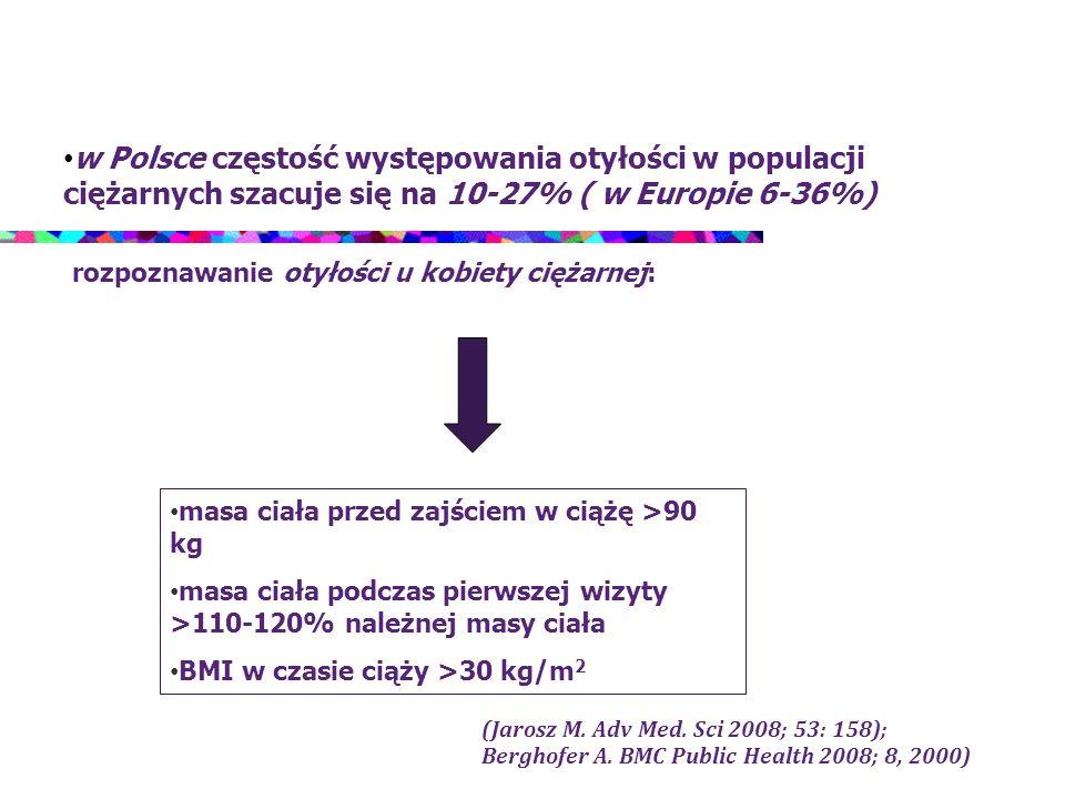 w Polsce częstość występowania otyłości w populacji ciężarnych szacuje się na 10-27% ( w Europie 6-36%) rozpoznawanie otyłości u kobiety ciężarnej: ma