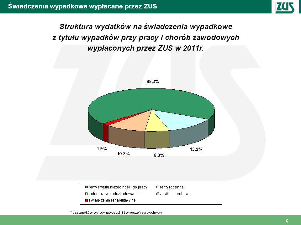 17 Orzeczenia powypadkowe Przeciętny procent uszczerbku na zdrowiu według płci osób poszkodowanych i okoliczności powstania uszczerbku