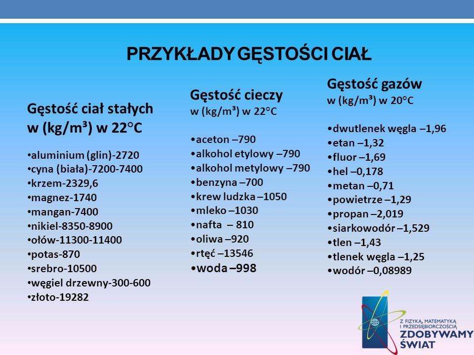PRZYKŁADY GĘSTOŚCI CIAŁ Gęstość cieczy w (kg/m³) w 22°C aceton –790 alkohol etylowy –790 alkohol metylowy –790 benzyna –700 krew ludzka –1050 mleko –1