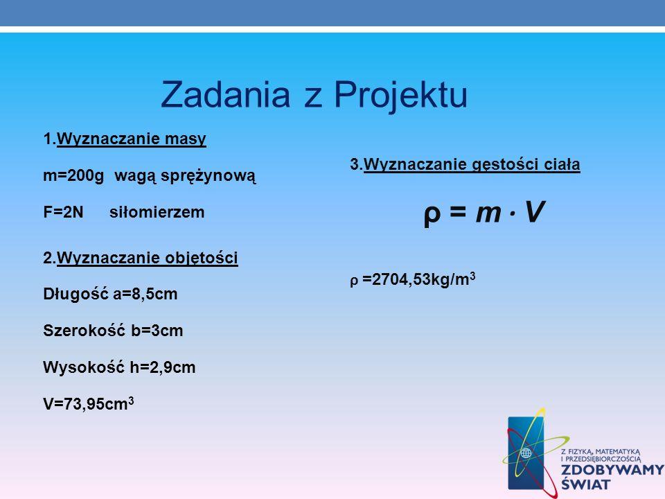 1.Wyznaczanie masy m=200g wagą sprężynową F=2Nsiłomierzem 2.Wyznaczanie objętości Długość a=8,5cm Szerokość b=3cm Wysokość h=2,9cm V=73,95cm 3 3.Wyzna