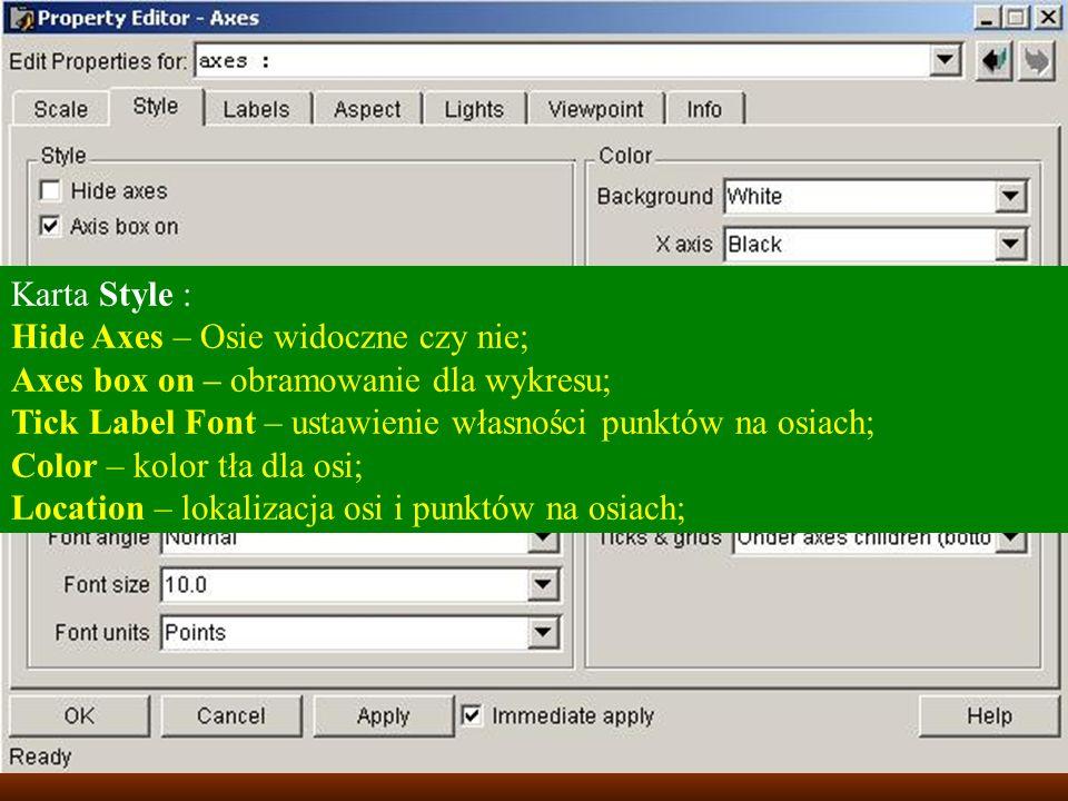 Karta Style : Hide Axes – Osie widoczne czy nie; Axes box on – obramowanie dla wykresu; Tick Label Font – ustawienie własności punktów na osiach; Colo
