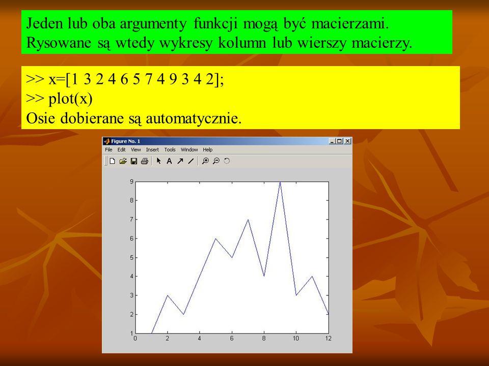 Jeden lub oba argumenty funkcji mogą być macierzami. Rysowane są wtedy wykresy kolumn lub wierszy macierzy. >> x=[1 3 2 4 6 5 7 4 9 3 4 2]; >> plot(x)