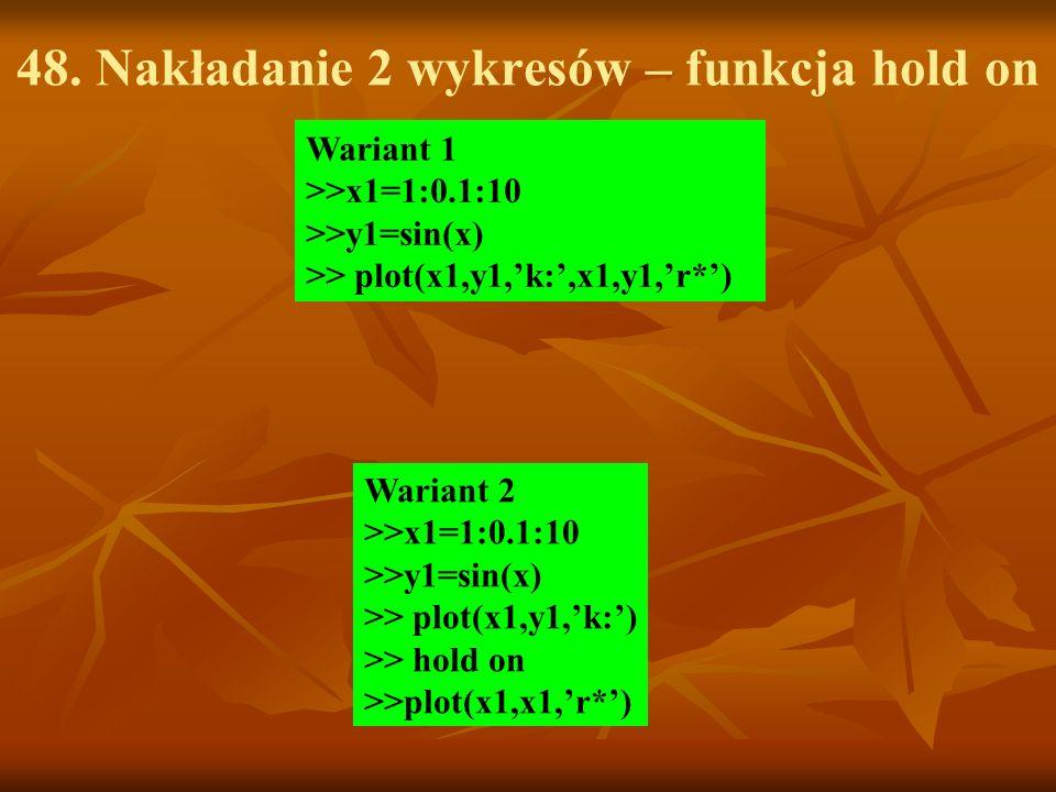 48. Nakładanie 2 wykresów – funkcja hold on Wariant 1 >>x1=1:0.1:10 >>y1=sin(x) >> plot(x1,y1,k:,x1,y1,r*) Wariant 2 >>x1=1:0.1:10 >>y1=sin(x) >> plot