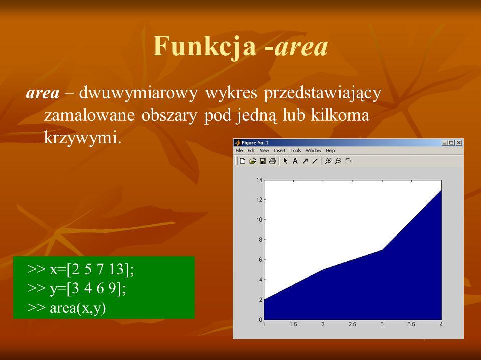 Funkcja -area area – dwuwymiarowy wykres przedstawiający zamalowane obszary pod jedną lub kilkoma krzywymi. >> x=[2 5 7 13]; >> y=[3 4 6 9]; >> area(x
