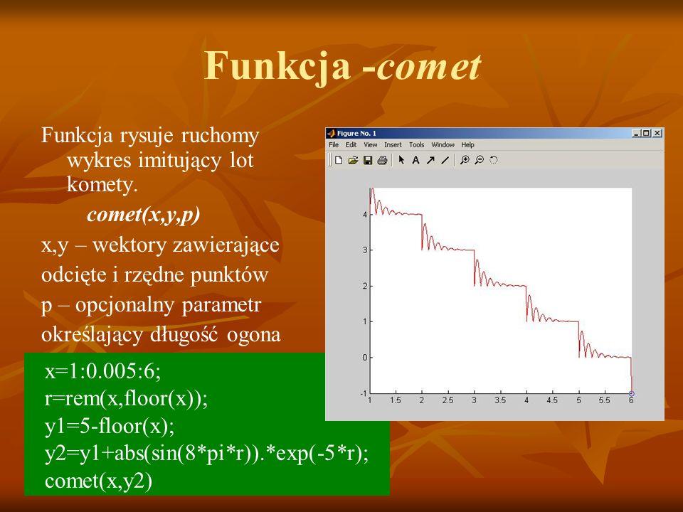 Funkcja -comet Funkcja rysuje ruchomy wykres imitujący lot komety. comet(x,y,p) x,y – wektory zawierające odcięte i rzędne punktów p – opcjonalny para