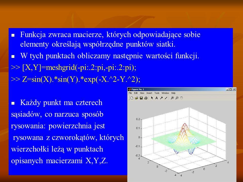 Funkcja zwraca macierze, których odpowiadające sobie elementy określają współrzędne punktów siatki. W tych punktach obliczamy następnie wartości funkc