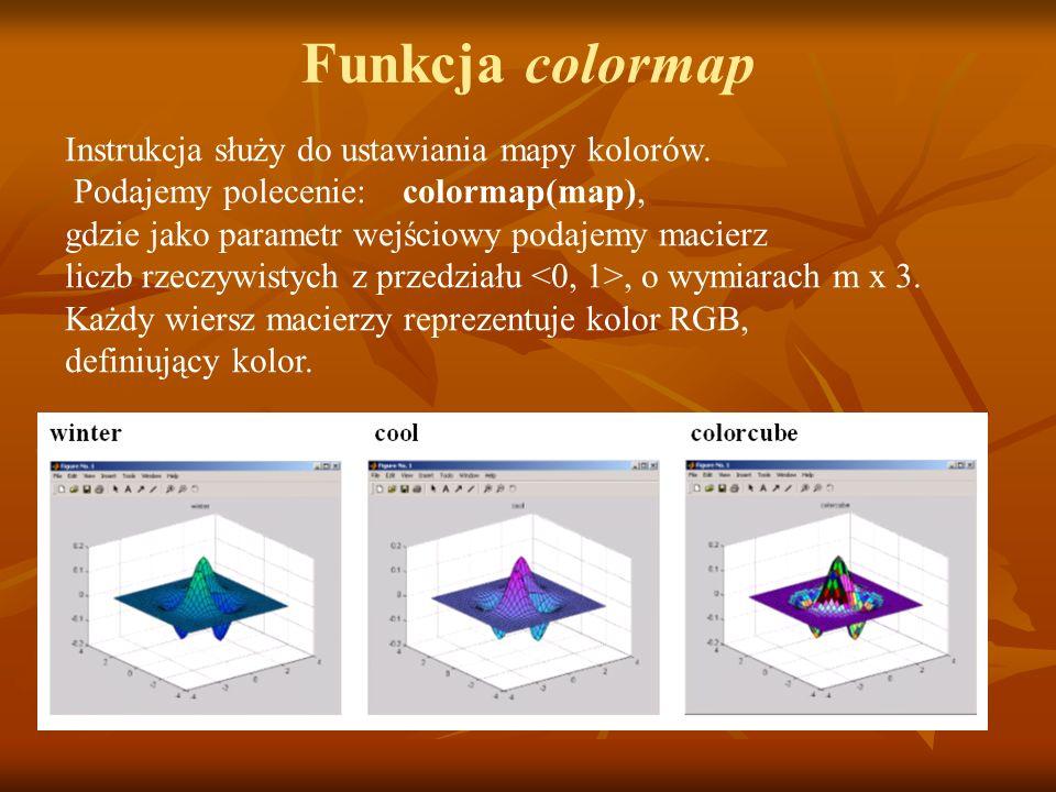 Funkcja colormap Instrukcja służy do ustawiania mapy kolorów. Podajemy polecenie: colormap(map), gdzie jako parametr wejściowy podajemy macierz liczb