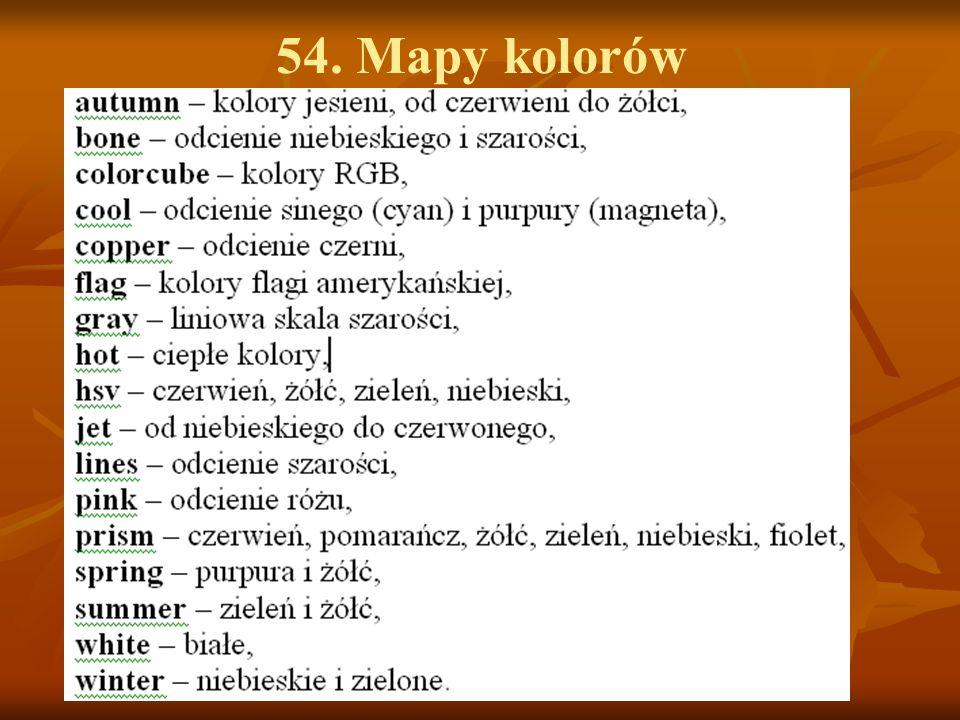 54. Mapy kolorów