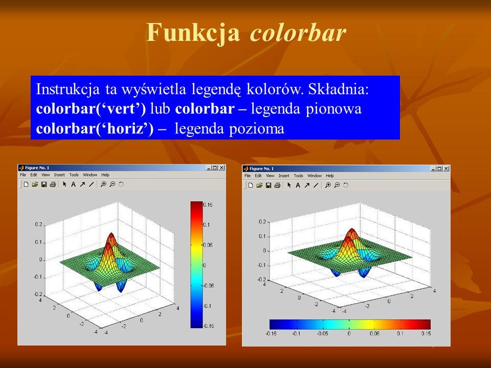 Funkcja colorbar Instrukcja ta wyświetla legendę kolorów. Składnia: colorbar(vert) lub colorbar – legenda pionowa colorbar(horiz) – legenda pozioma