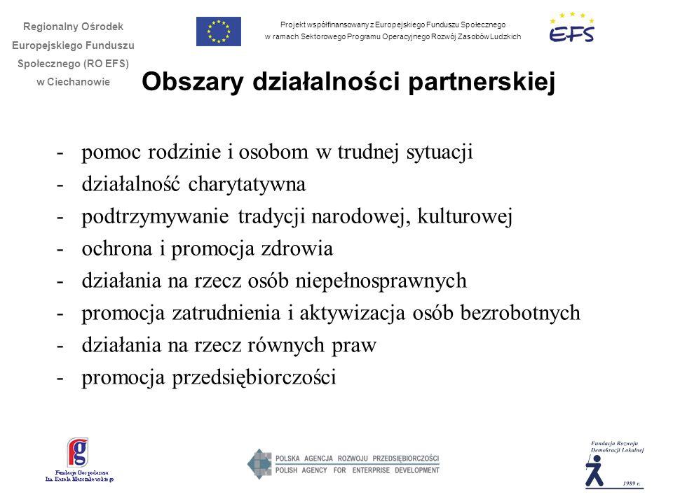 Projekt współfinansowany z Europejskiego Funduszu Społecznego w ramach Sektorowego Programu Operacyjnego Rozwój Zasobów Ludzkich Regionalny Ośrodek Europejskiego Funduszu Społecznego (RO EFS) w Ciechanowie Obszary działalności partnerskiej -pomoc rodzinie i osobom w trudnej sytuacji -działalność charytatywna -podtrzymywanie tradycji narodowej, kulturowej -ochrona i promocja zdrowia -działania na rzecz osób niepełnosprawnych -promocja zatrudnienia i aktywizacja osób bezrobotnych -działania na rzecz równych praw -promocja przedsiębiorczości