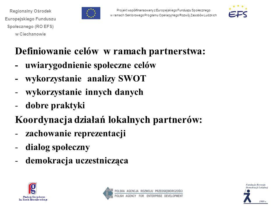 Projekt współfinansowany z Europejskiego Funduszu Społecznego w ramach Sektorowego Programu Operacyjnego Rozwój Zasobów Ludzkich Regionalny Ośrodek Europejskiego Funduszu Społecznego (RO EFS) w Ciechanowie Definiowanie celów w ramach partnerstwa: - uwiarygodnienie społeczne celów - wykorzystanie analizy SWOT -wykorzystanie innych danych -dobre praktyki Koordynacja działań lokalnych partnerów: -zachowanie reprezentacji -dialog społeczny -demokracja uczestnicząca