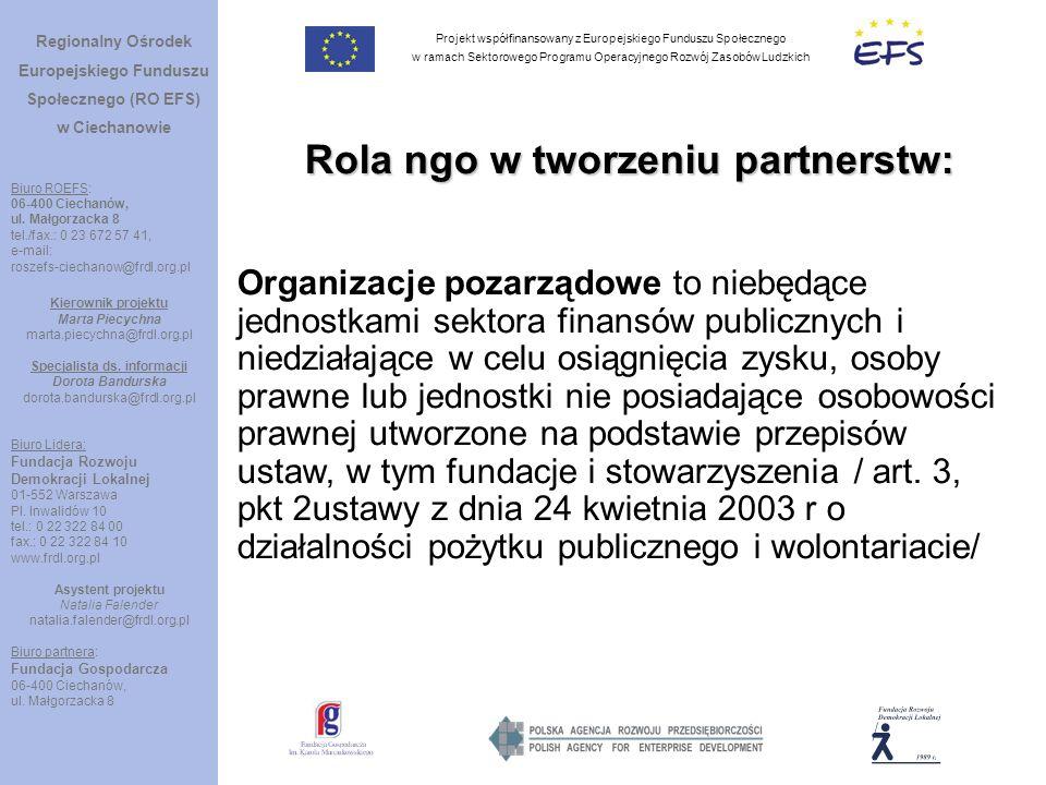 Projekt współfinansowany z Europejskiego Funduszu Społecznego w ramach Sektorowego Programu Operacyjnego Rozwój Zasobów Ludzkich Regionalny Ośrodek Europejskiego Funduszu Społecznego (RO EFS) w Ciechanowie Biuro ROEFS: 06-400 Ciechanów, ul.