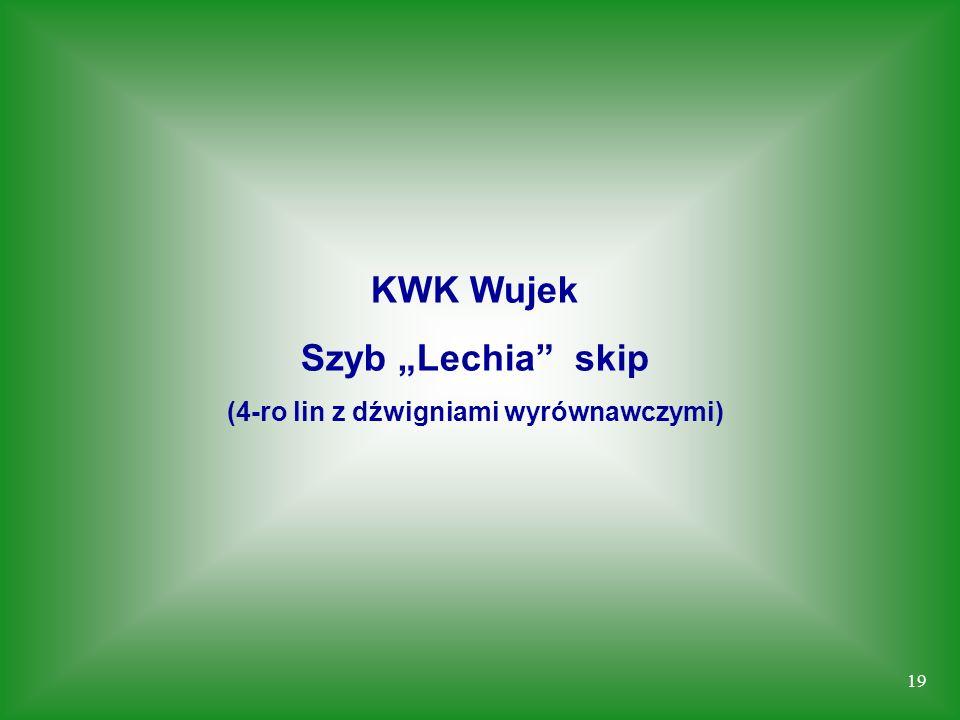 19 KWK Wujek Szyb Lechia skip (4-ro lin z dźwigniami wyrównawczymi)