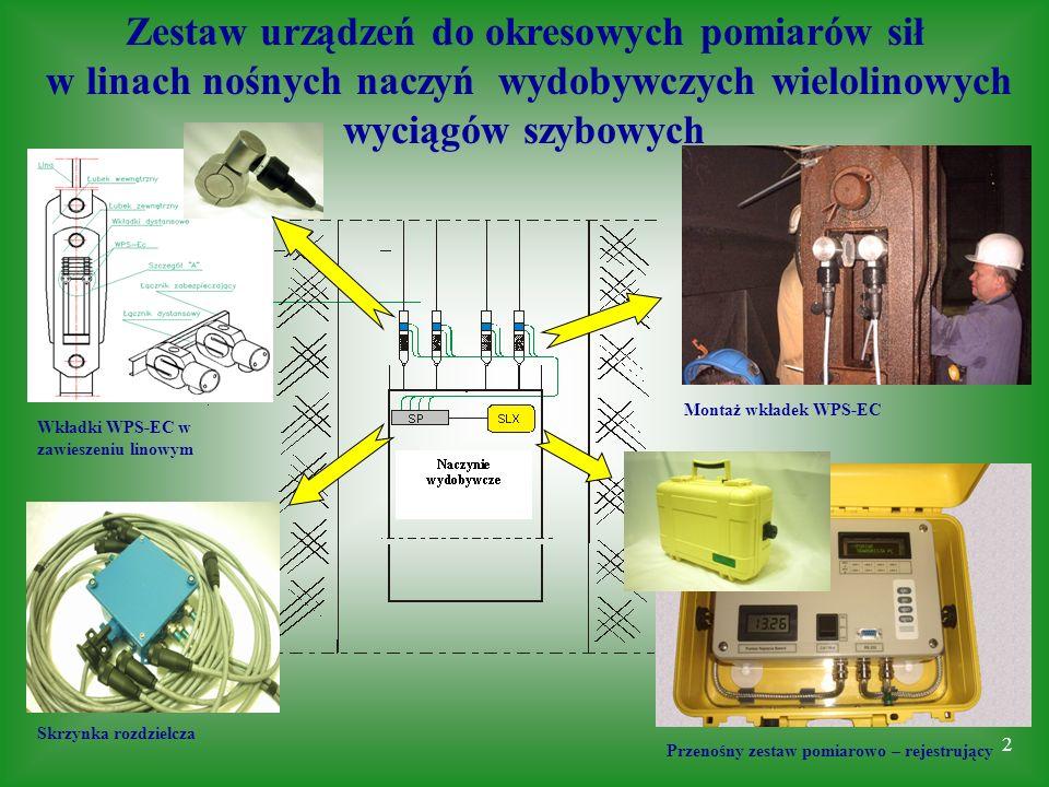 2 Zestaw urządzeń do okresowych pomiarów sił w linach nośnych naczyń wydobywczych wielolinowych wyciągów szybowych Montaż wkładek WPS-EC Wkładki WPS-E