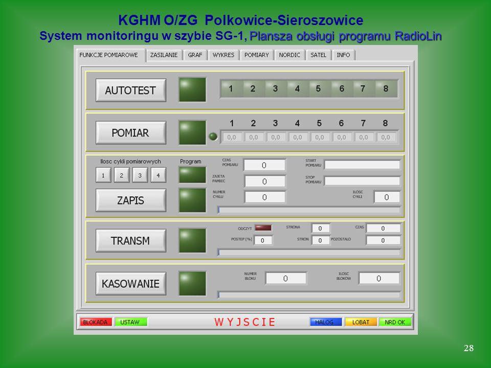 28 KGHM O/ZG Polkowice-Sieroszowice Plansza obsługi programu RadioLin System monitoringu w szybie SG-1, Plansza obsługi programu RadioLin