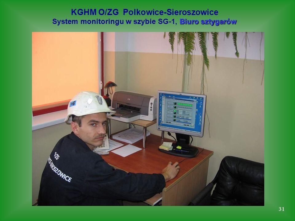31 KGHM O/ZG Polkowice-Sieroszowice Biuro sztygarów System monitoringu w szybie SG-1, Biuro sztygarów