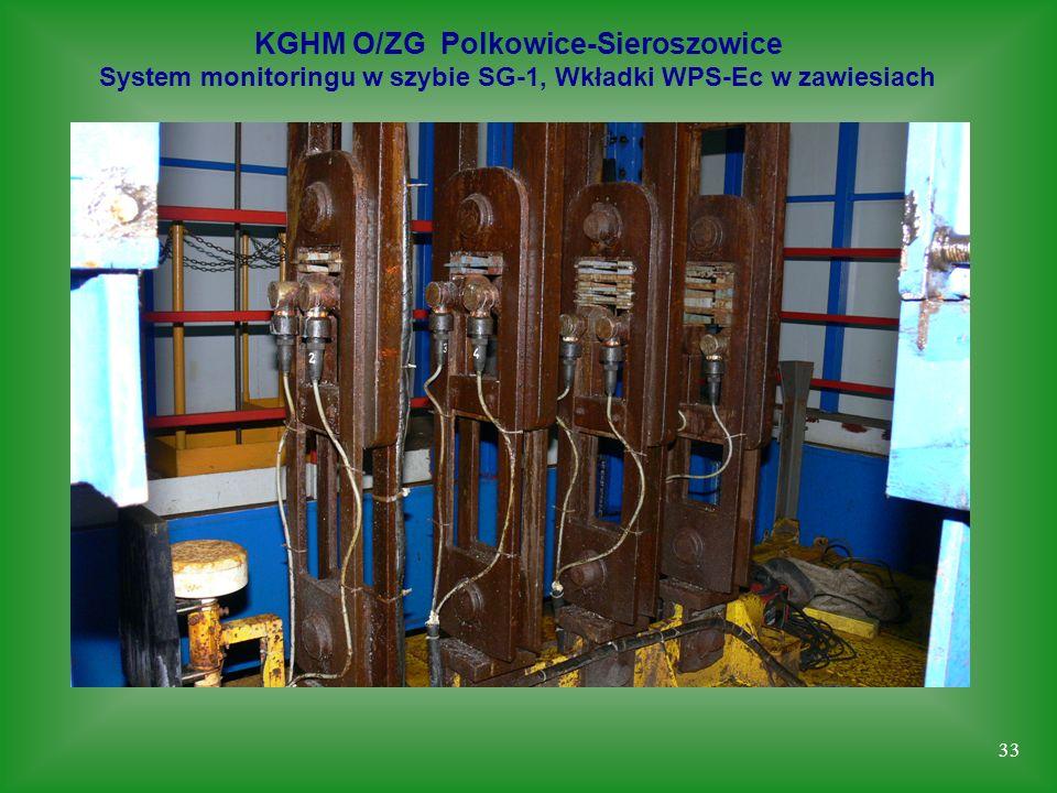 33 KGHM O/ZG Polkowice-Sieroszowice System monitoringu w szybie SG-1, Wkładki WPS-Ec w zawiesiach