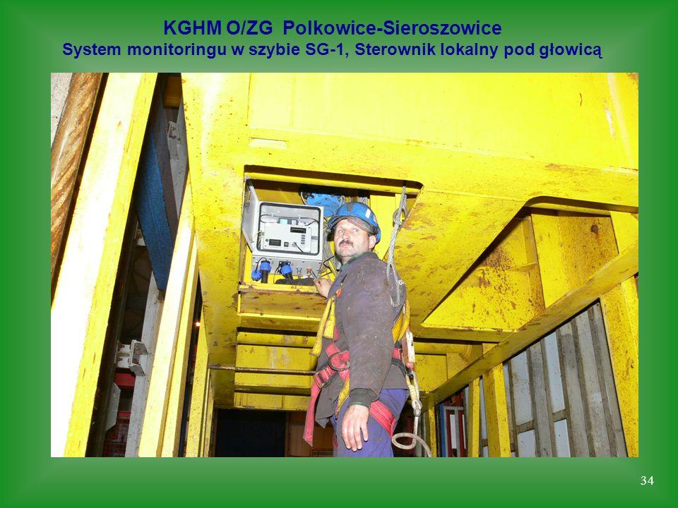 34 KGHM O/ZG Polkowice-Sieroszowice System monitoringu w szybie SG-1, Sterownik lokalny pod głowicą