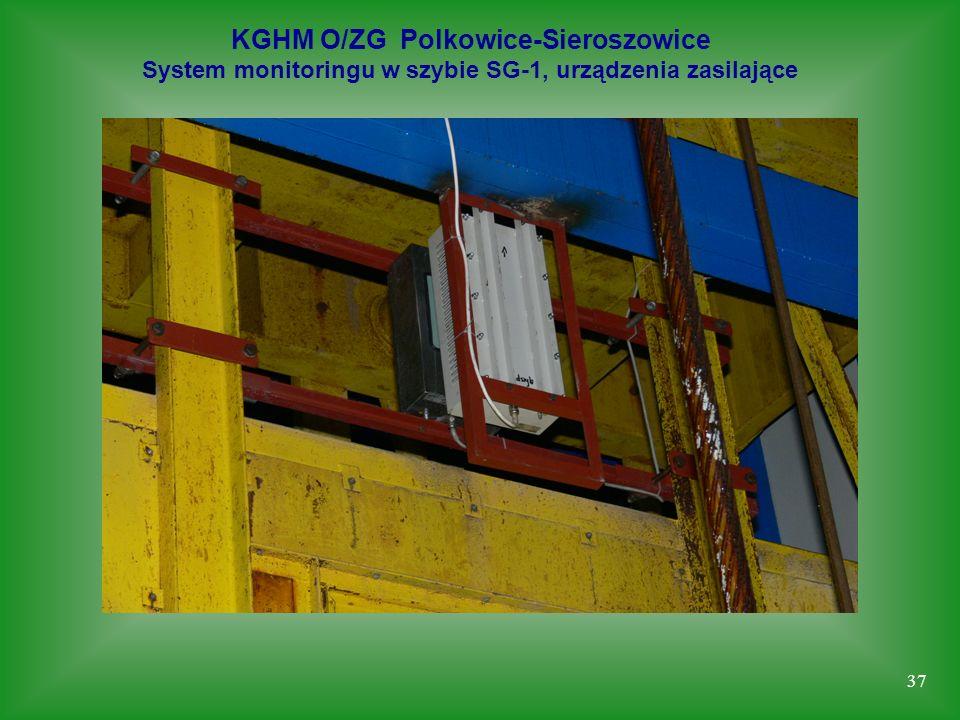 37 KGHM O/ZG Polkowice-Sieroszowice System monitoringu w szybie SG-1, urządzenia zasilające