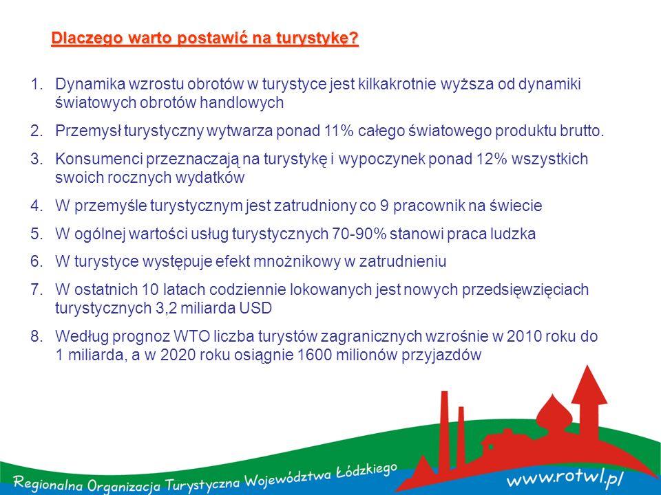 Programy rozwoju turystyki w gminie: Programy rozwoju turystyki powinny stanowić część ogólnych planów rozwojowych gminy lub powiatu.