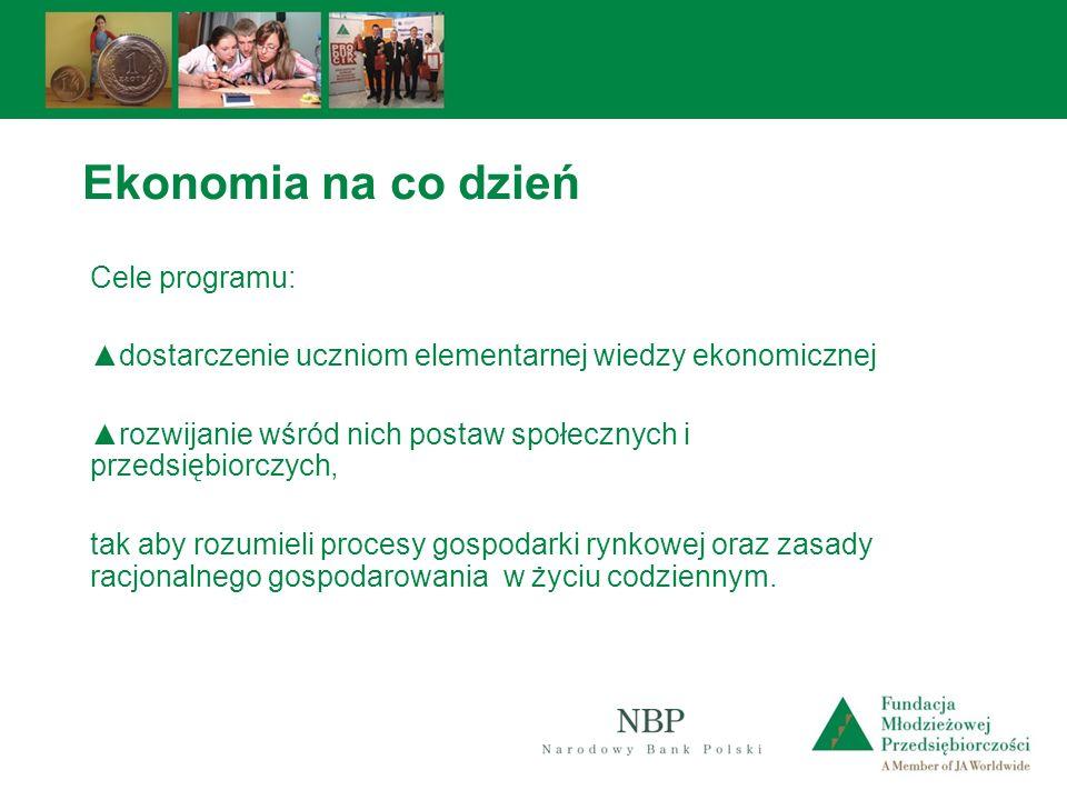 Ekonomia na co dzień Cele programu: dostarczenie uczniom elementarnej wiedzy ekonomicznej rozwijanie wśród nich postaw społecznych i przedsiębiorczych