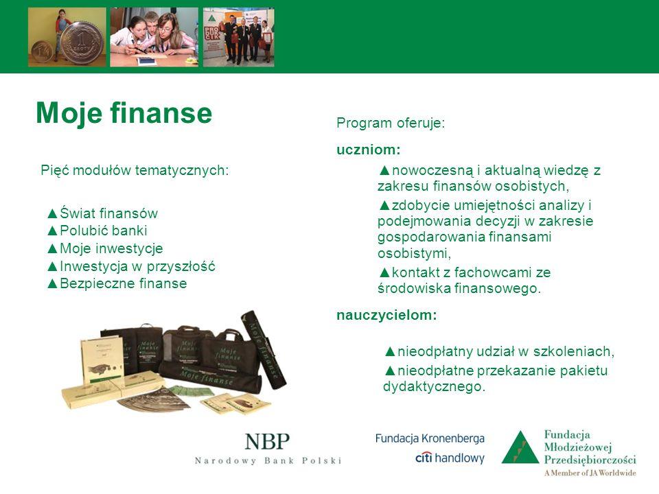 Moje finanse Pięć modułów tematycznych: Świat finansów Polubić banki Moje inwestycje Inwestycja w przyszłość Bezpieczne finanse nowoczesną i aktualną