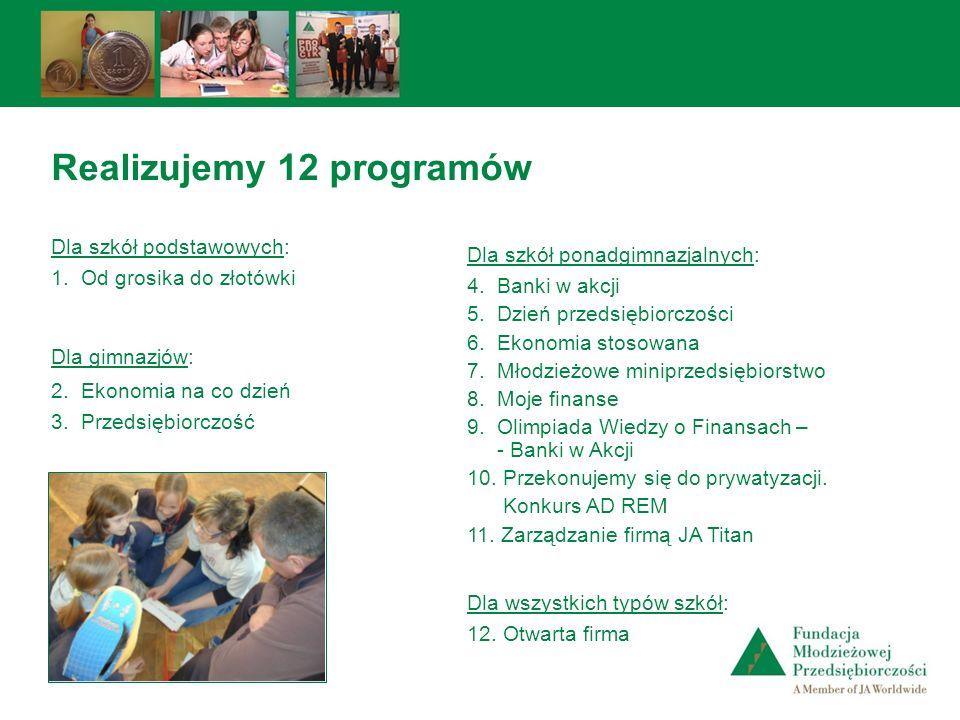 Realizujemy 12 programów Dla szkół podstawowych: 1. Od grosika do złotówki Dla gimnazjów: 2. Ekonomia na co dzień 3. Przedsiębiorczość Dla szkół ponad