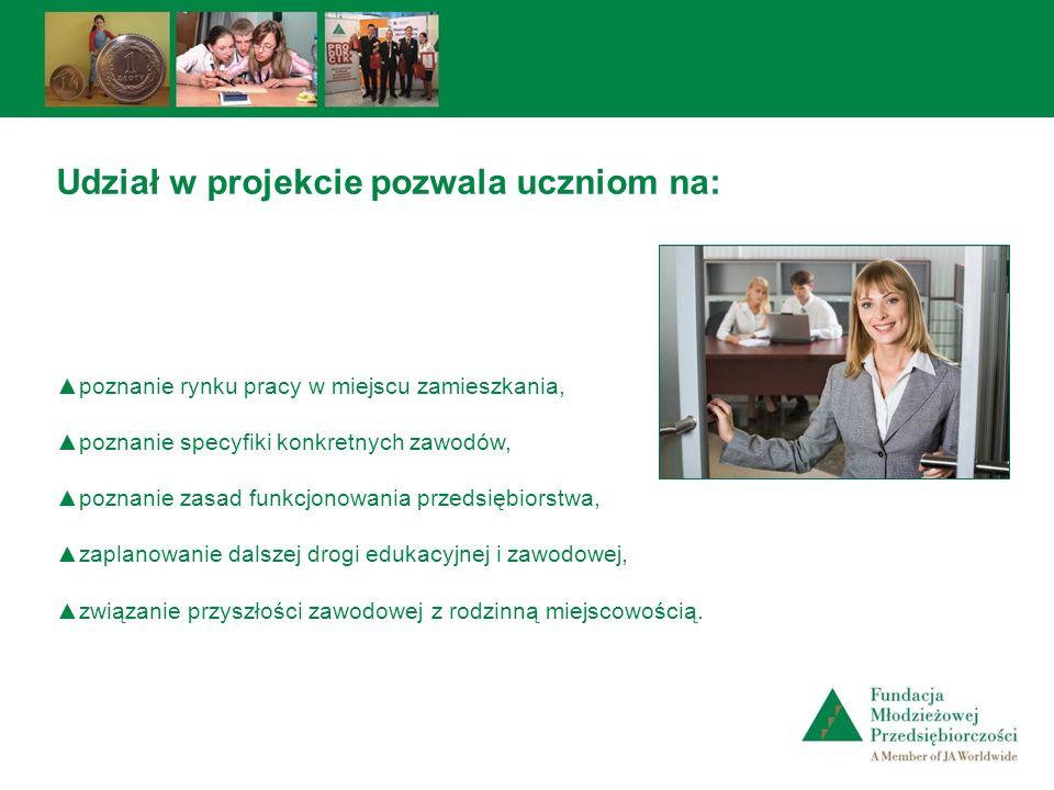 Udział w projekcie pozwala uczniom na: poznanie rynku pracy w miejscu zamieszkania, poznanie specyfiki konkretnych zawodów, poznanie zasad funkcjonowa