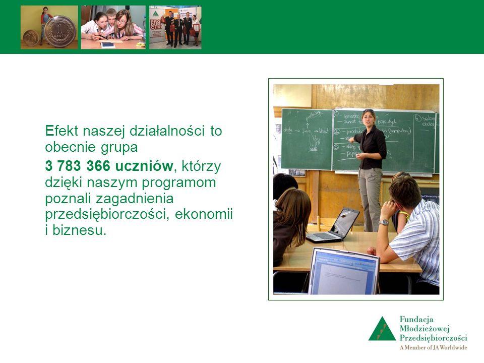 Efekt naszej działalności to obecnie grupa 3 783 366 uczniów, którzy dzięki naszym programom poznali zagadnienia przedsiębiorczości, ekonomii i biznes