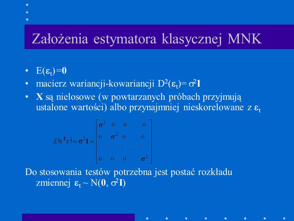 Założenia estymatora klasycznej MNK E( t ) =0 macierz wariancji-kowariancji D 2 ( t )= 2 I X są nielosowe (w powtarzanych próbach przyjmują ustalone w