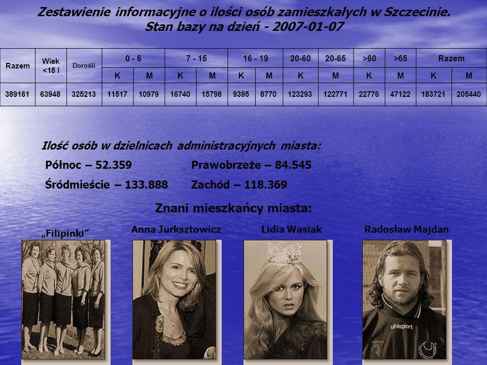 Zestawienie informacyjne o ilości osób zamieszkałych w Szczecinie.