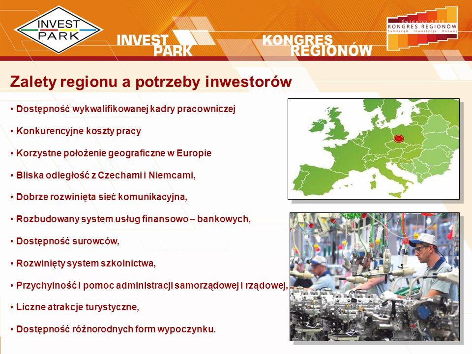 Zalety regionu a potrzeby inwestorów Dostępność wykwalifikowanej kadry pracowniczej Konkurencyjne koszty pracy Korzystne położenie geograficzne w Euro