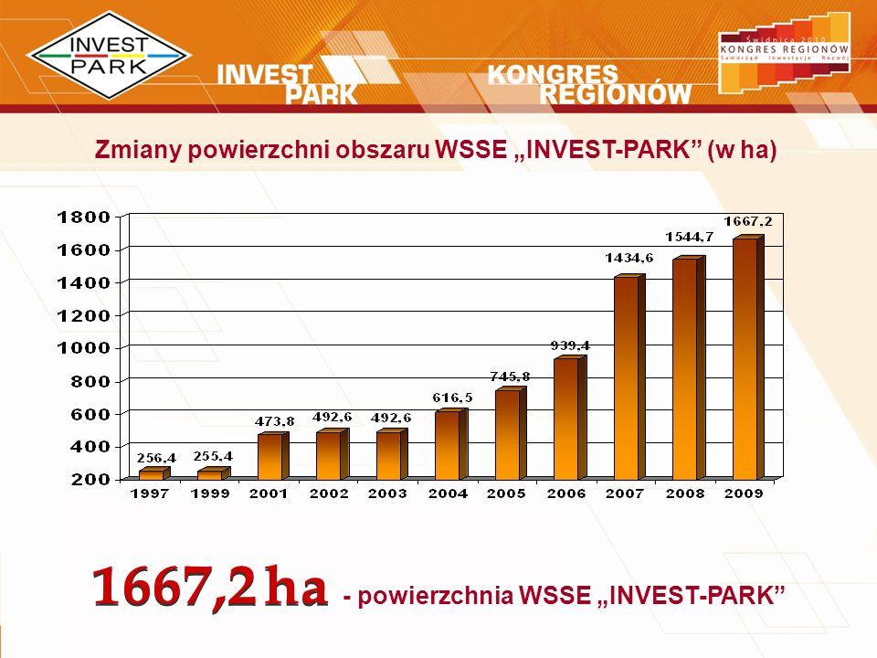 Zmiany powierzchni obszaru WSSE INVEST-PARK (w ha) - powierzchnia WSSE INVEST-PARK